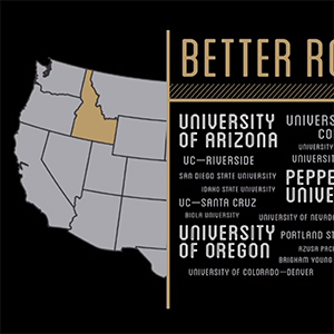 University <br> of Idaho