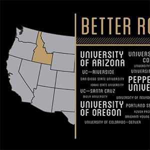 University <br> of Idaho